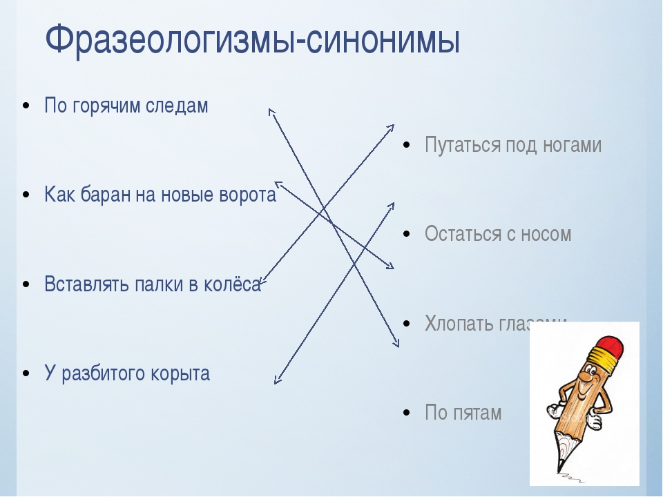 Фразеологизмы-синонимы По горячим следам Как баран на новые ворота Вставлять...