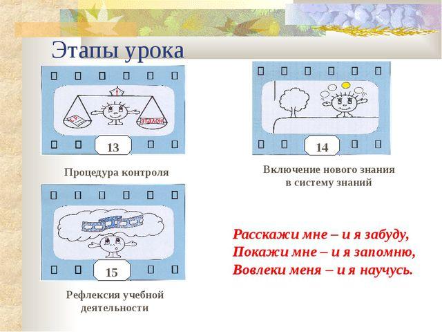 Этапы урока Процедура контроля Включение нового знания в систему знаний Рефле...