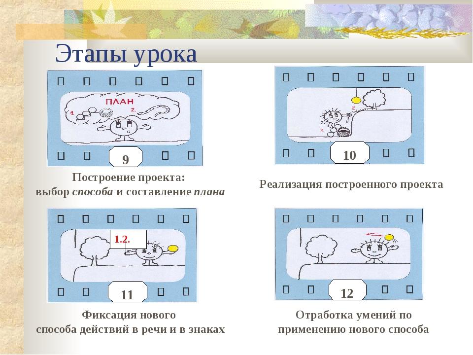 Этапы урока Построение проекта: выбор способа и составление плана Реализация...