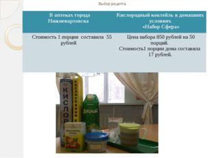 Выбор рецепта. В аптеках города Нижневартовска Кислородный коктейль в домашни