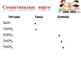 Негіздер ЕридіЕрімейді NаОH+  Са(ОН)2 +  Zn(ОH)2  + Сu(ОН)2  + Fe(O