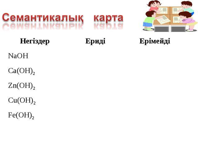 Негіздер ЕридіЕрімейді NаОH  Са(ОН)2  Zn(ОH)2  Сu(ОН)2  Fe(OH)2