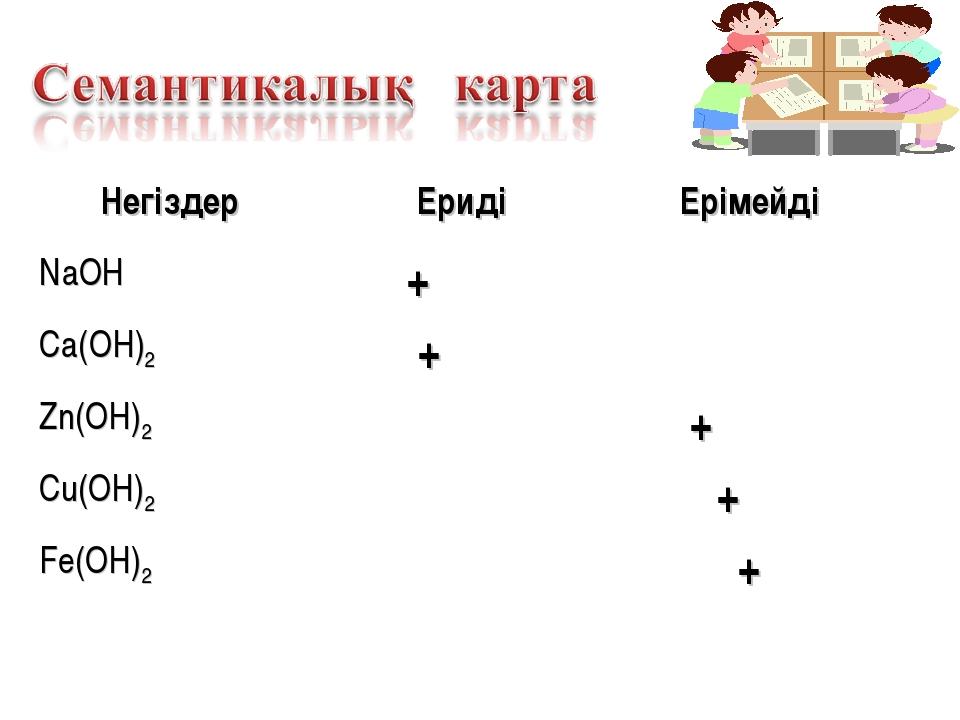 Негіздер ЕридіЕрімейді NаОH+  Са(ОН)2 +  Zn(ОH)2  + Сu(ОН)2  + Fe(O...