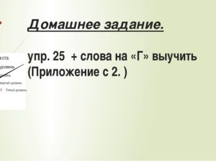Домашнее задание. упр. 25 + слова на «Г» выучить (Приложение с 2. )