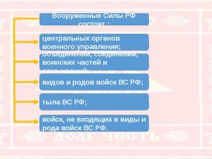 Вооруженные Силы РФ состоят : центральных органов военного управления; объеди