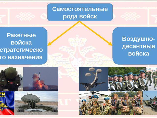 Самостоятельные рода войск Ракетные войска стратегического назначения Воздушн...