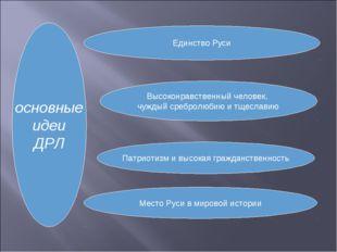 основные идеи ДРЛ Единство Руси Высоконравственный человек, чуждый сребролюби