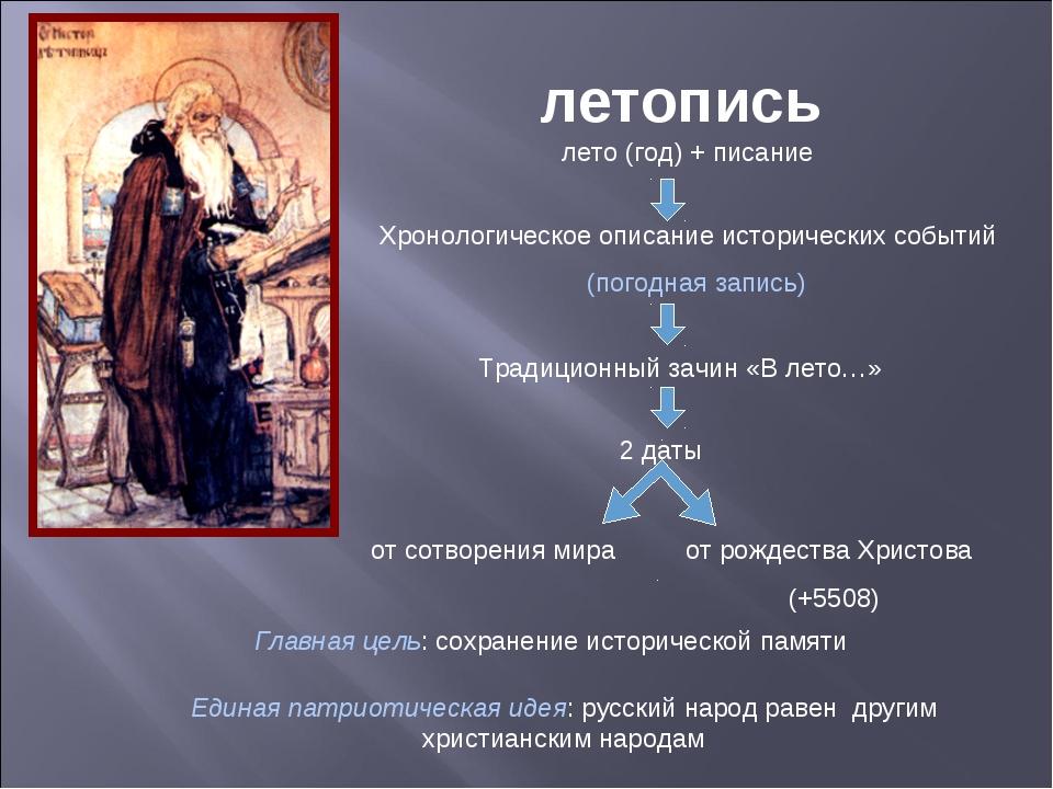летопись лето (год) + писание Хронологическое описание исторических событий (...