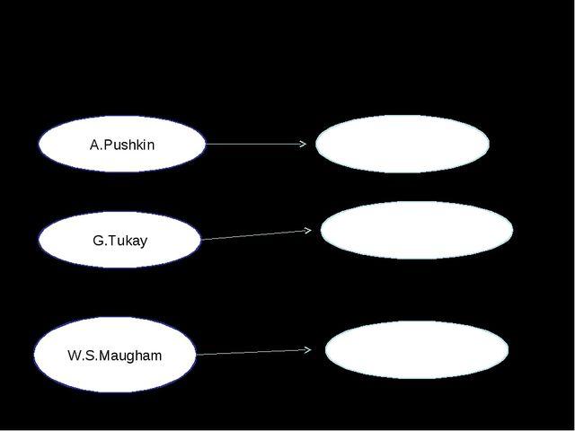 A.Pushkin G.Tukay W.S.Maugham
