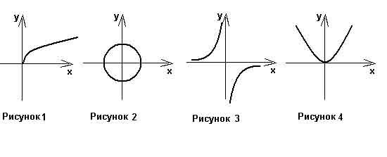 Гр квадр функции