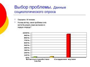 Выбор проблемы. Данные социологического опроса Опрошено 90 человек На ваш взг