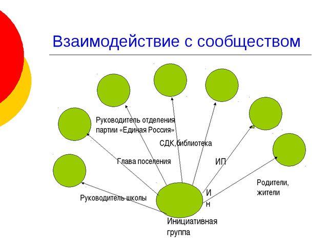 Взаимодействие с сообществом Руководитель школы Глава поселения Руководитель...