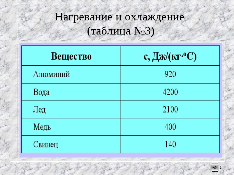 Нагревание и охлаждение (таблица №3) <