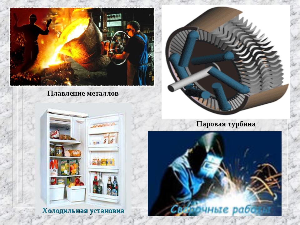 Плавление металлов Холодильная установка Паровая турбина