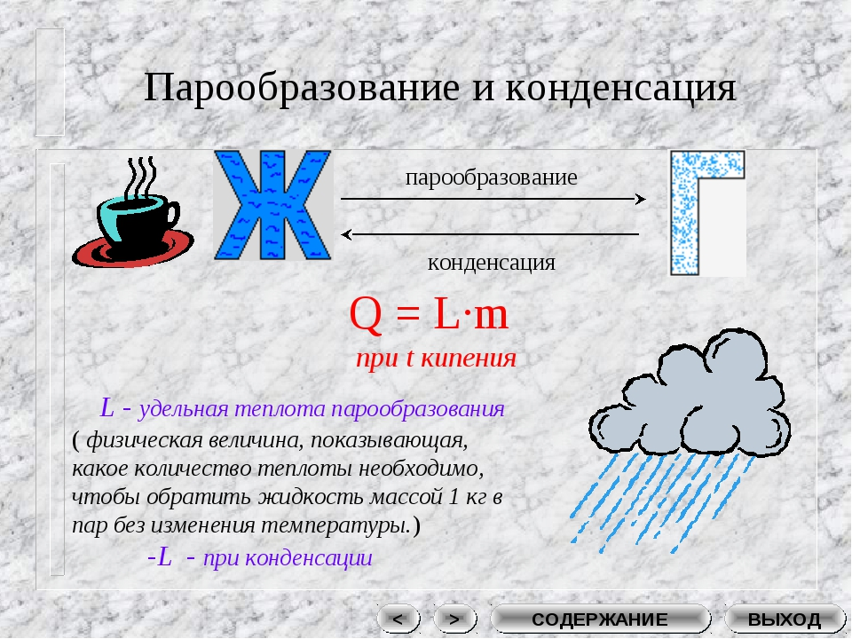 Парообразование и конденсация конденсация парообразование Q = L·m L - удельна...