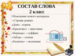 СОСТАВ СЛОВА 2 класс Объяснение нового материала «Строим домик» «Дом» - корен