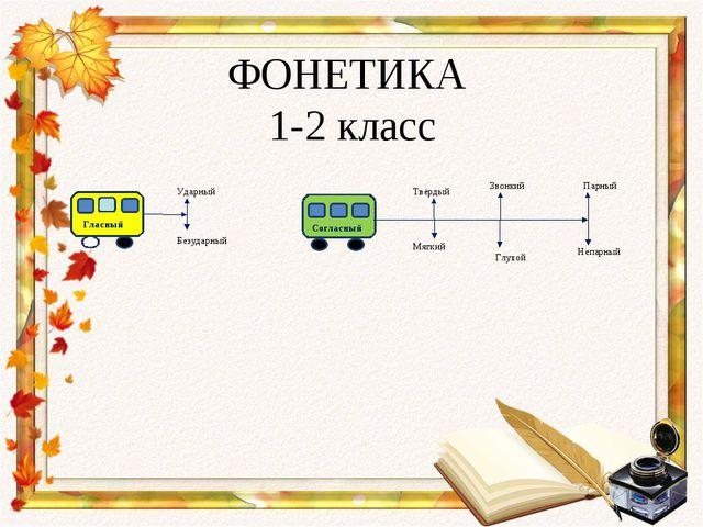 ФОНЕТИКА 1-2 класс Гласный Ударный Безударный Согласный Твёрдый Мягкий Звонки...