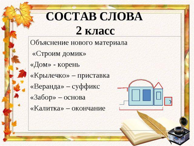 СОСТАВ СЛОВА 2 класс Объяснение нового материала «Строим домик» «Дом» - корен...