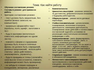 Тема: Как найти работу Обучение составлению резюме. Составьте резюме для прие