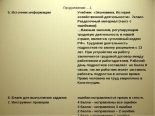 Продолжение …1 5. Источник информацииУчебник «Экономика. История хозяйственн