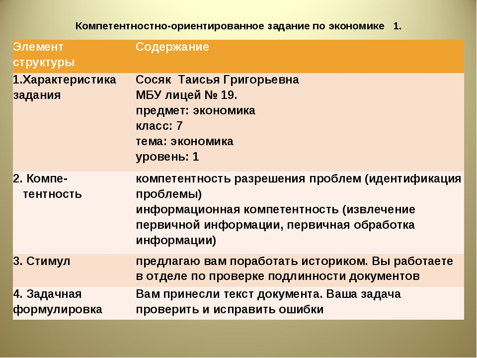 Компетентностно-ориентированное задание по экономике 1. Элемент структурыСод...
