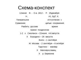Схема-конспект 12июня Ф. - О.в. 1812 - Р. 25декабря Н. А1, БдТ, К. Генерально