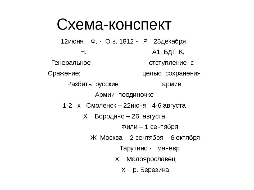 Схема-конспект 12июня Ф. - О.в. 1812 - Р. 25декабря Н. А1, БдТ, К. Генерально...
