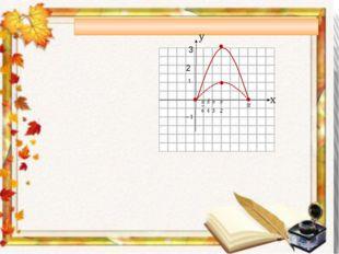Сжатие к оси х с коэффициентом 2 (1/0,5) У Х