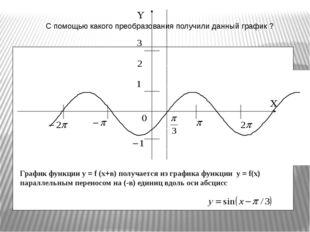 График функции у = f (x+в) получается из графика функции у = f(x) параллельны