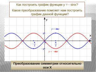 Как построить график функции у = - sinх? Какое преобразование поможет нам пос