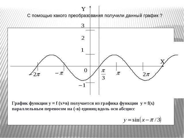 График функции у = f (x+в) получается из графика функции у = f(x) параллельны...