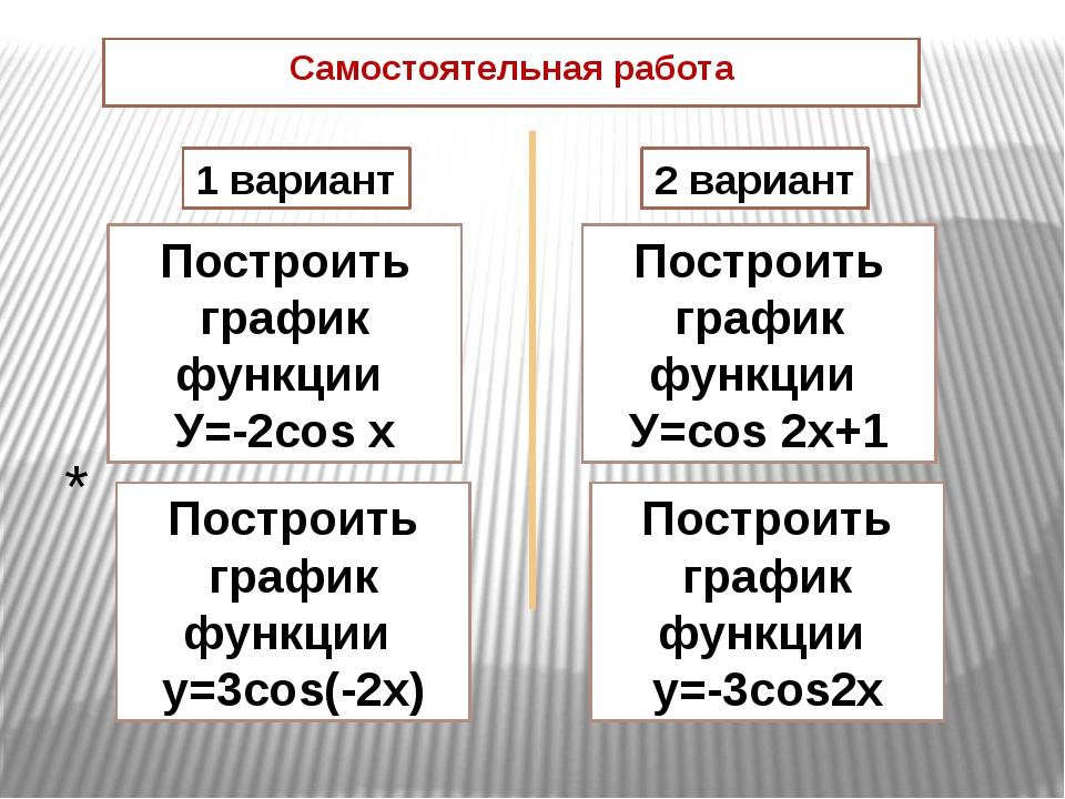 У=-2cos х