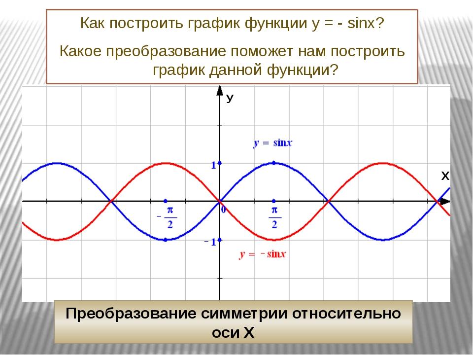 Как построить график функции у = - sinх? Какое преобразование поможет нам пос...