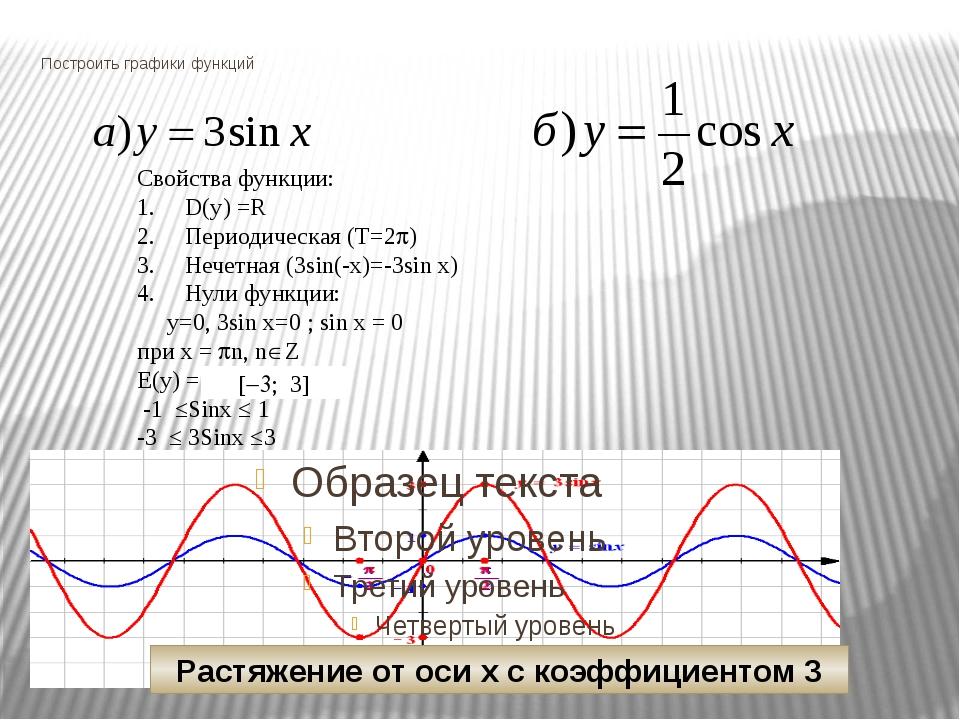 Построить графики функций Свойства функции: D(y) =R Периодическая (Т=2p) Нече...