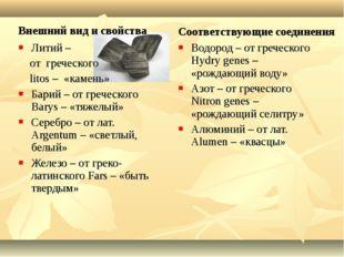 Внешний вид и свойства Литий – от греческого litos – «камень» Барий – от греч