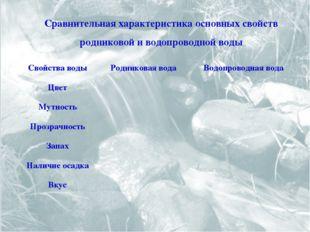 Сравнительная характеристика основных свойств родниковой и водопроводной воды