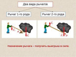 Два вида рычагов Рычаг 1-го рода Рычаг 2-го рода Назначение рычага – получить