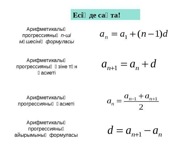 Арифметикалық прогрессияның n-ші мүшесінің формуласы Арифметикалық прогресси...