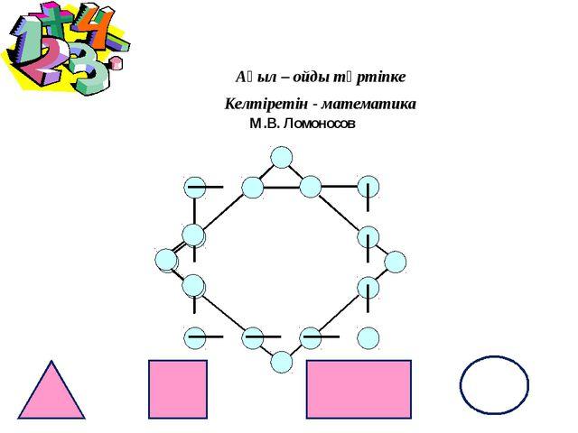 Ақыл – ойды тәртіпке Келтіретін - математика М.В. Ломоносов