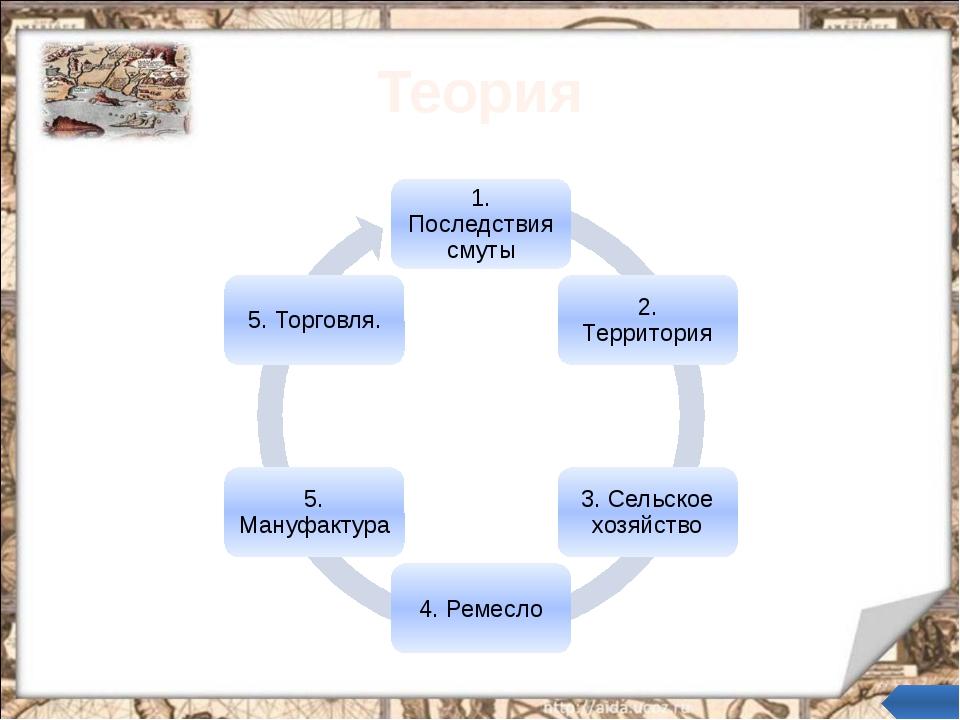 Ремесло (новые явления) XVII в. – постепенное перерастание ремесла (производ...