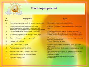 План мероприятий №п/п Мероприятия Цели 1. 2. 3. 4. 5. 6. 7. 9. 10. 11. 12. Ко