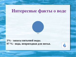 Интересные факты о воде 3% - запасы питьевой воды. 97 % - вода, непригодная д