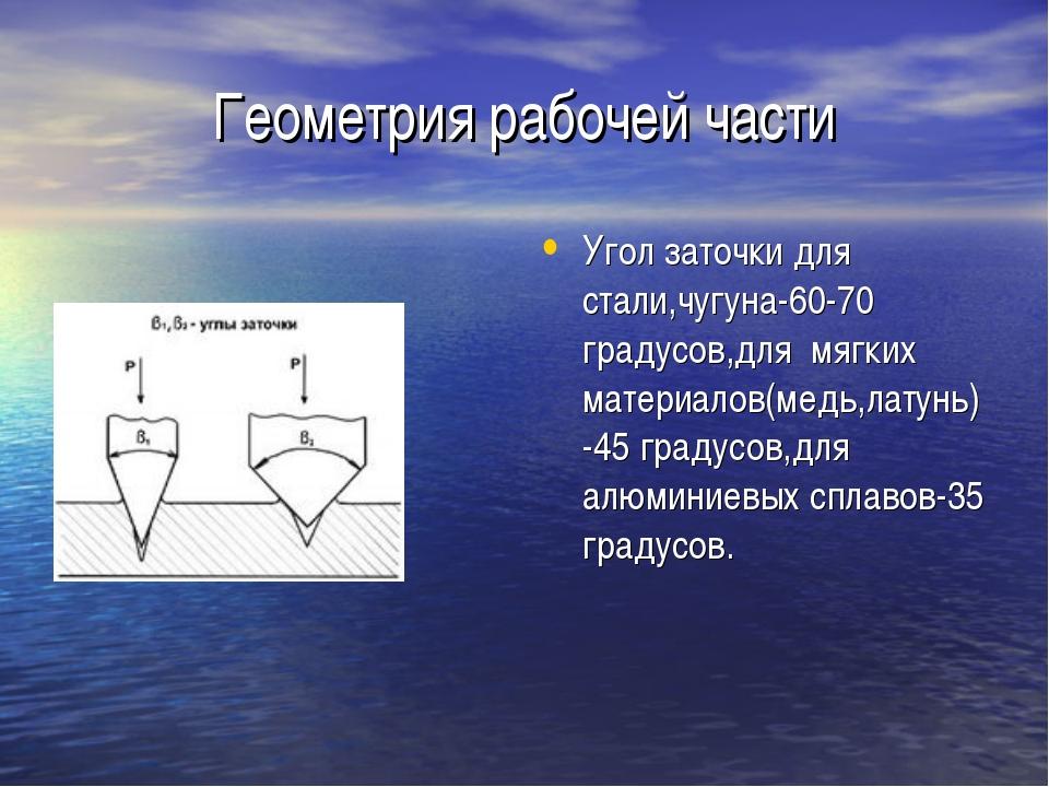 Геометрия рабочей части Угол заточки для стали,чугуна-60-70 градусов,для мягк...