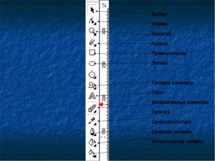 Выбор Форма Масштаб Кривая Прямоугольник Эллипс Готовые элементы Текст Интера