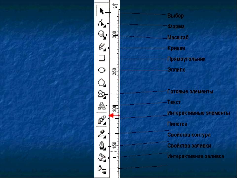 Выбор Форма Масштаб Кривая Прямоугольник Эллипс Готовые элементы Текст Интера...