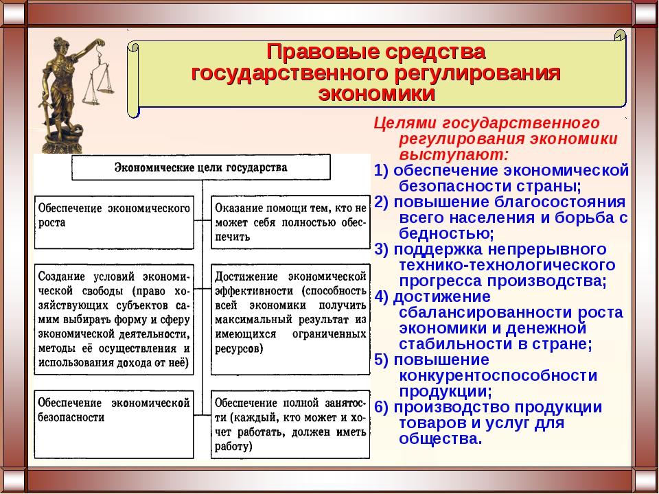 Целями государственного регулирования экономики выступают: 1) обеспечение эко...