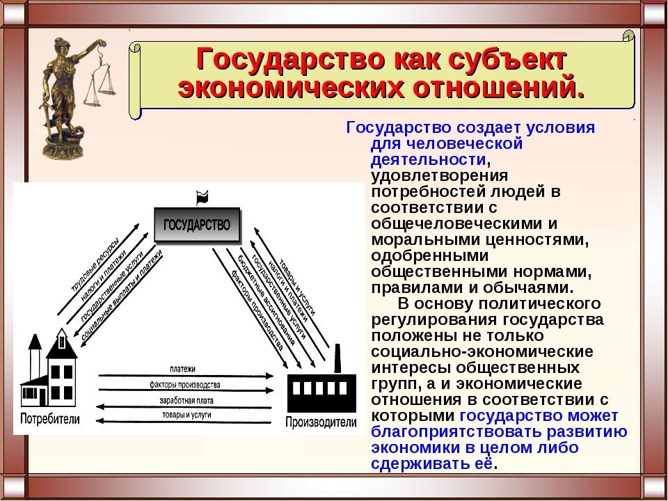 Государство создает условия для человеческой деятельности, удовлетворения пот...