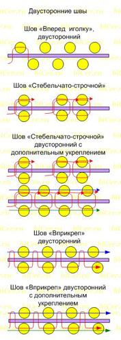 http://bicer.ru/images/BISER/technology/technology14/01_2.jpg