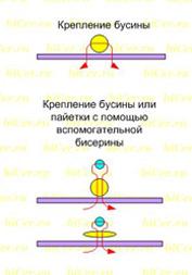 http://bicer.ru/images/BISER/technology/technology14/01_3.jpg