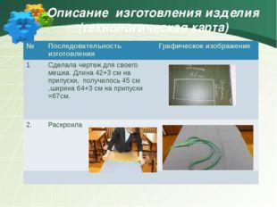 Описание изготовления изделия (технологическая карта) № Последовательность из